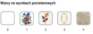 wzory uchwytów porcelanowych